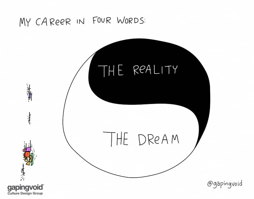 My career in four words the reality the dream