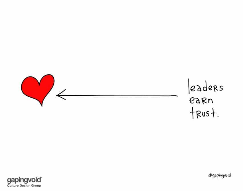 Leaders earn trust