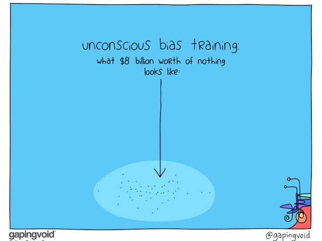 unconscious bias training: what $8 billion worth of nothing looks like