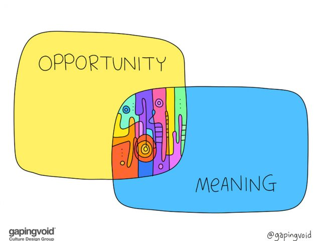 opportunity meaning