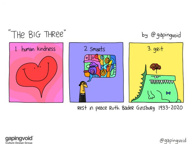 """""""the big three"""" 1. human kindness 2. smarts 3. grit rest in peace Ruth Bader Ginsburg 1933-2020"""