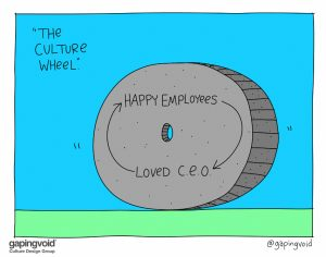 """purpose driven business;""""the culture wheel"""" happy employees loved C.E.O."""