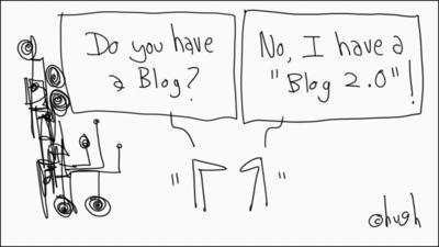 Blog2.0
