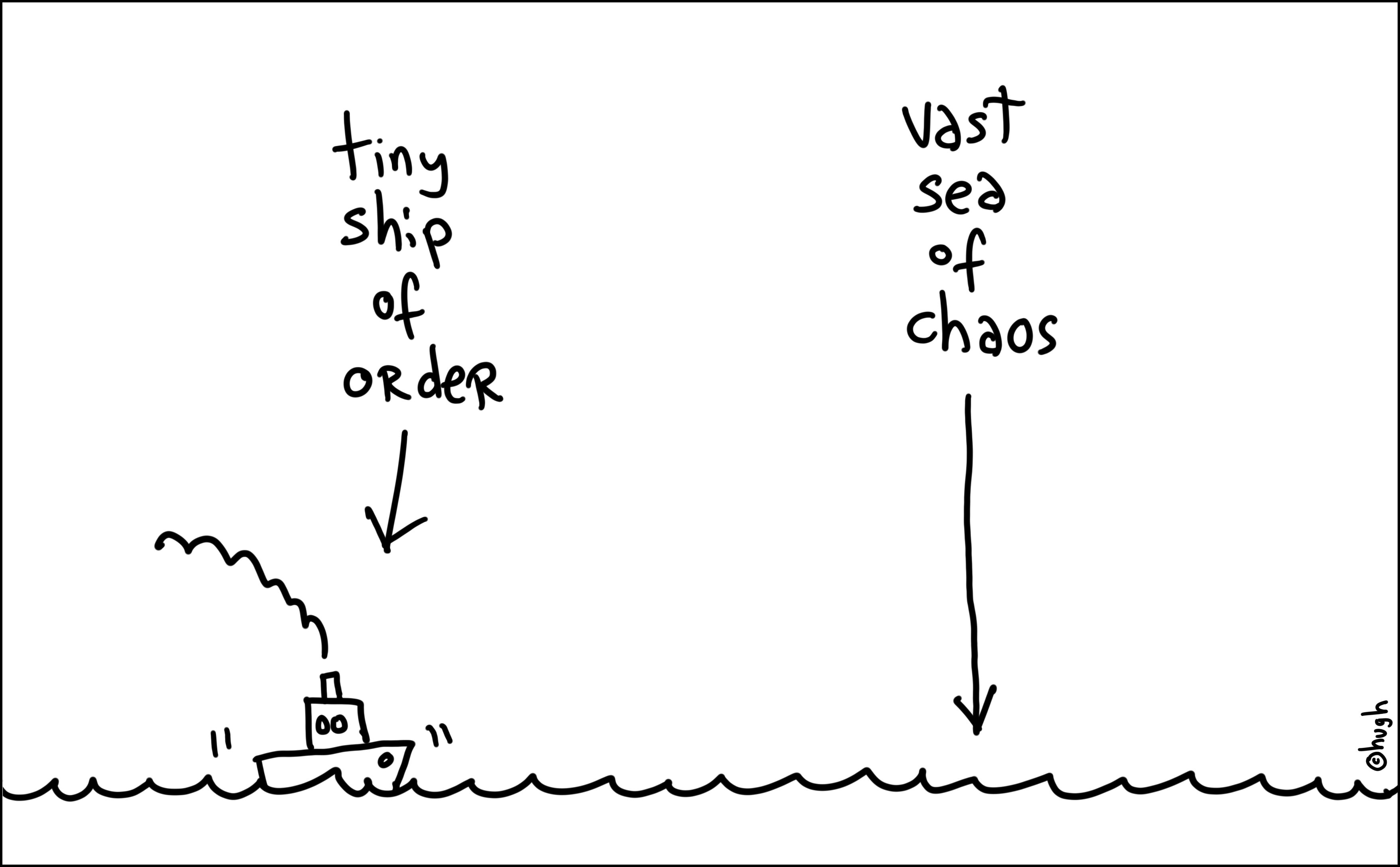 Tiny ship of order in a vast sea of chaos