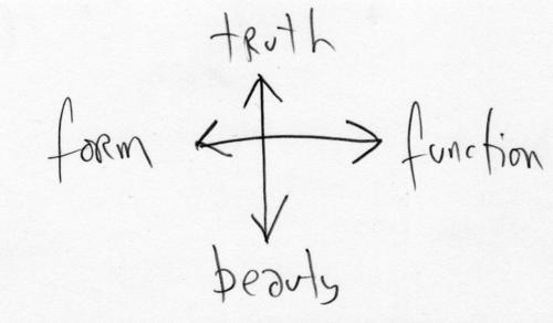 truthbeauty0807.jpg