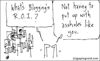 bloggin roi
